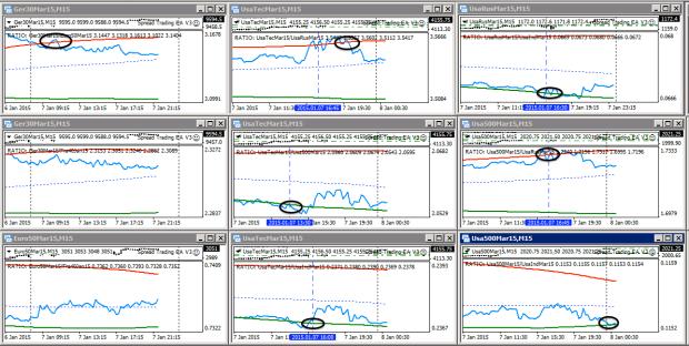 20150107 spread 9 mercati