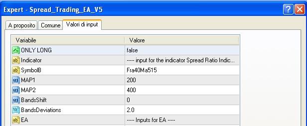 Setup EA spread 0