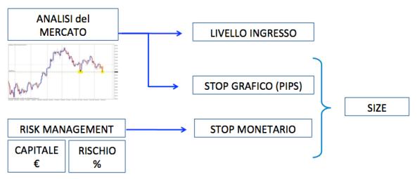slide money management position sizing risk