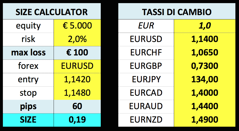 Forex gain loss calculation